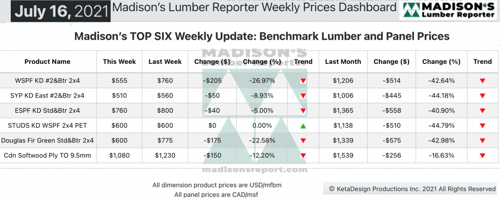 Madison's Weekly Softwood Lumber Prices: July 16, 2021